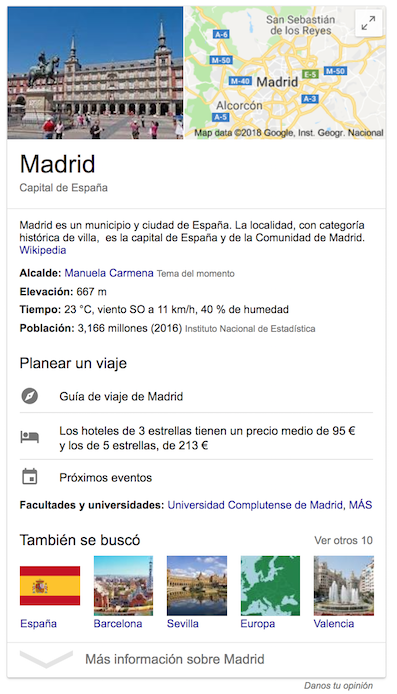 Google Knowledge Map - Madrid como entidad